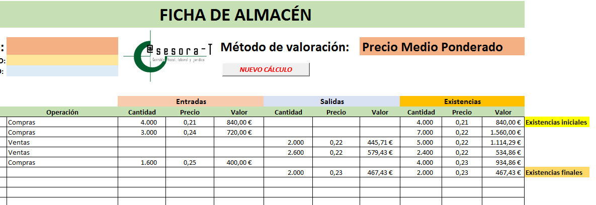 (PDF) Analysis of Galician SME's and Basic Competitive ...